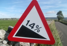 14% road sign
